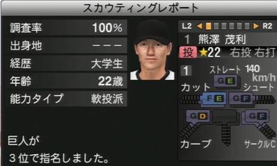 プロ野球スピリッツ2015 熊澤茂利