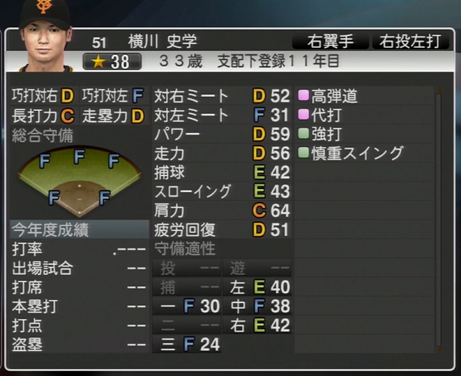 プロ野球スピリッツ2015 2017年 横川史学