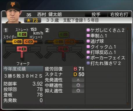 プロ野球スピリッツ2015 2019年 西村健太郎