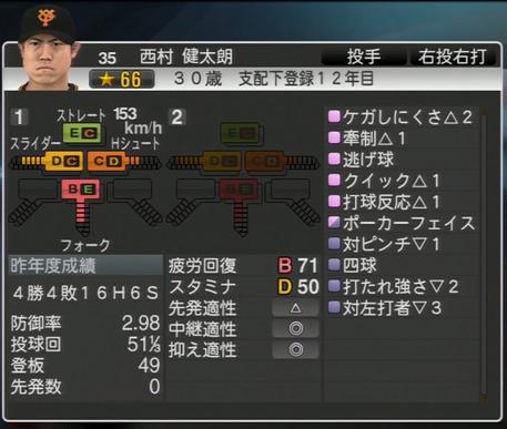 プロ野球スピリッツ2015 2015年 西村健太郎