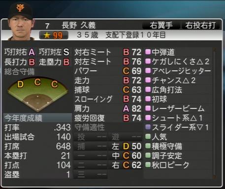 プロ野球スピリッツ2015 2019年 長野久義