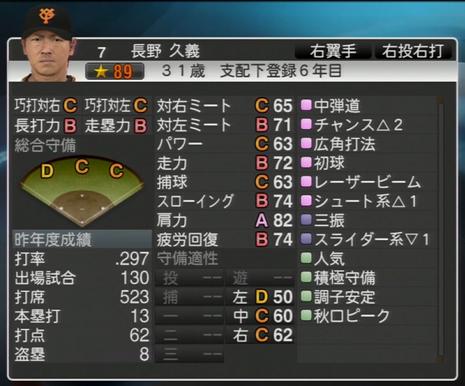 プロ野球スピリッツ2015 2015年 長野久義