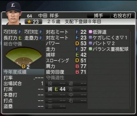 プロ野球スピリッツ2015 中田祥太