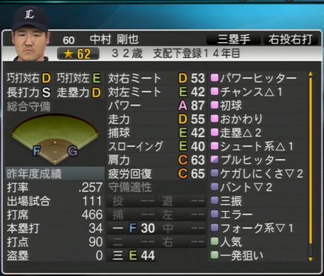 プロ野球スピリッツ2015 2015年 中村剛也
