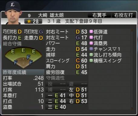 プロ野球スピリッツ2015 2015年 大崎雄太郎