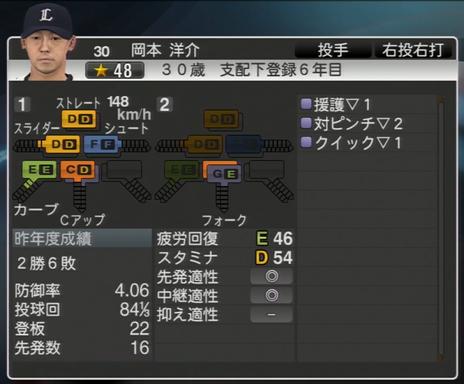 プロ野球スピリッツ2015 2015年 岡本洋介