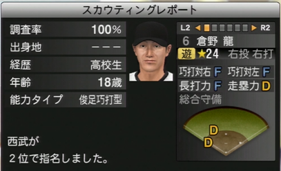 プロ野球スピリッツ2015 倉野龍