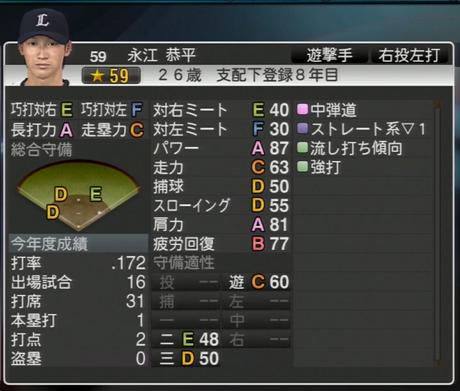 プロ野球スピリッツ2015 2019年 永江恭平