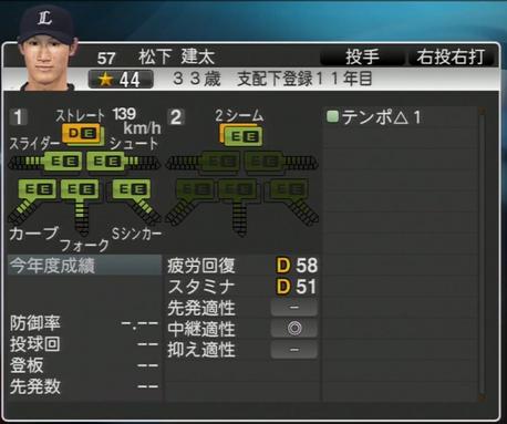 プロ野球スピリッツ2015 2020年 松下健太