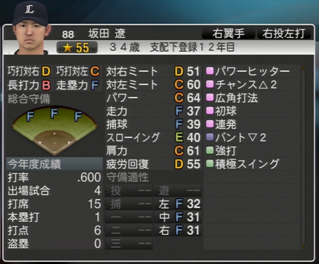プロ野球スピリッツ2015 2020年 坂田遼