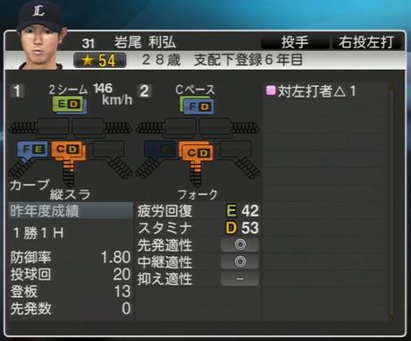 プロ野球スピリッツ2015 2015年 岩尾利弘