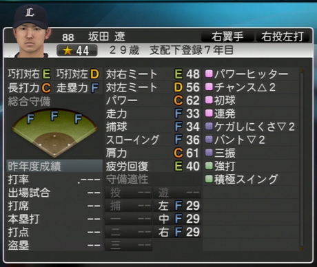プロ野球スピリッツ2015 2015年 坂田遼
