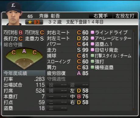 プロ野球スピリッツ2015 2021年 斉藤彰吾