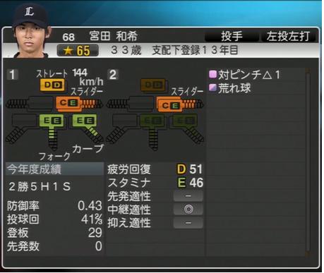 プロ野球スピリッツ2015 2021年 宮田和希