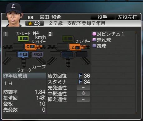プロ野球スピリッツ2015 2015年 宮田和希