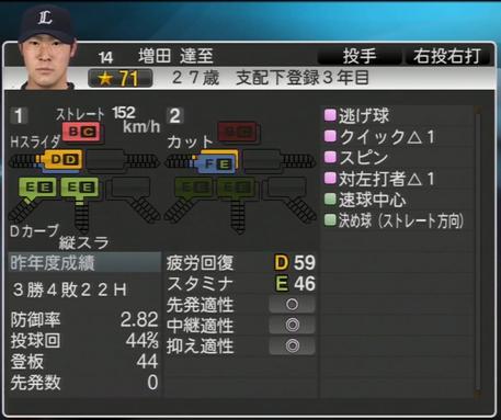プロ野球スピリッツ2015 2015年 増田達至