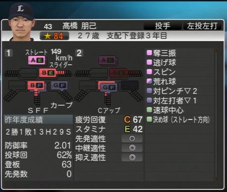 プロ野球スピリッツ2015 2015年 高橋朋己