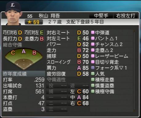 プロ野球スピリッツ2015 2015年 秋山翔吾