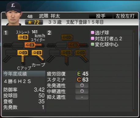 プロ野球スピリッツ2015 2022年 武隈祥太