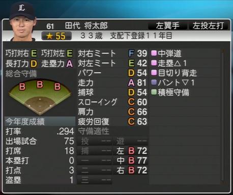 プロ野球スピリッツ2015 2022年 田代将太郎