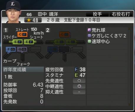 プロ野球スピリッツ2015 2015年 田中靖洋
