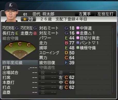 プロ野球スピリッツ2015 2015年 田代将太郎