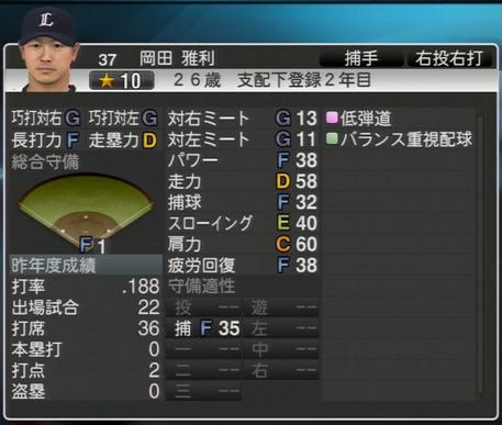 プロ野球スピリッツ2015 2015年 岡田雅利