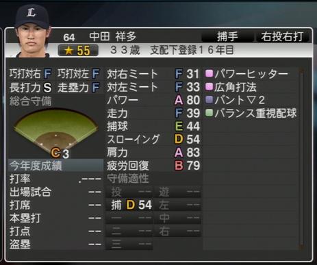 プロ野球スピリッツ2015 2023年 中田祥多