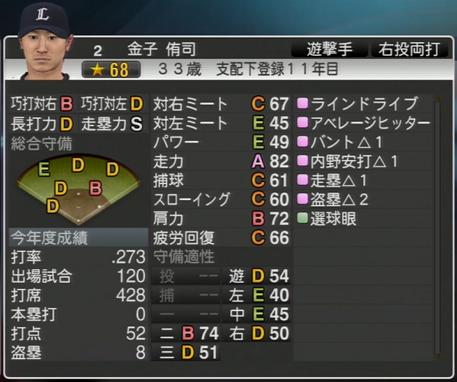 プロ野球スピリッツ2015 2023年 金子侑司