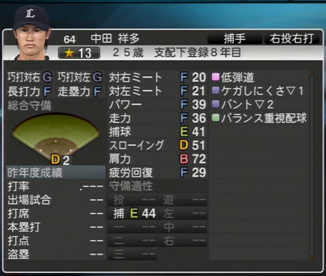 プロ野球スピリッツ2015 2015年 中田祥多