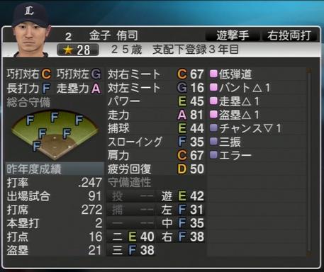 プロ野球スピリッツ2015  2015年 金子侑司