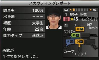 プロ野球スピリッツ2015 銚子栄智