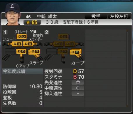 プロ野球スピリッツ2015 2024年 中崎雄太