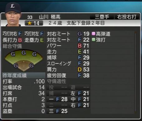 プロ野球スピリッツ2015 2015年 山川穂高