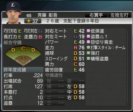 プロ野球スピリッツ2015  2015年 斉藤彰吾