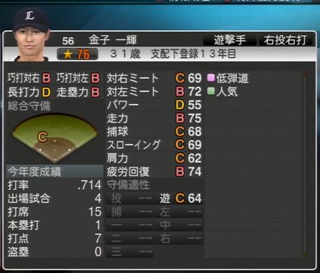 プロ野球スピリッツ2015 2026年 金子一輝