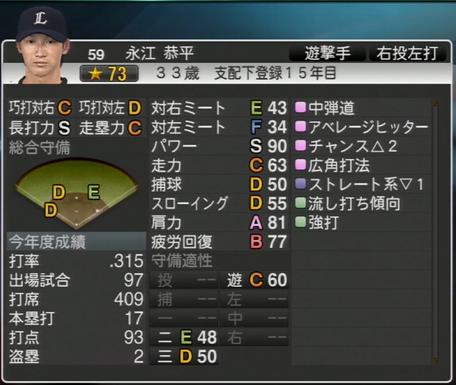 プロ野球スピリッツ2015 2026年 永江恭平