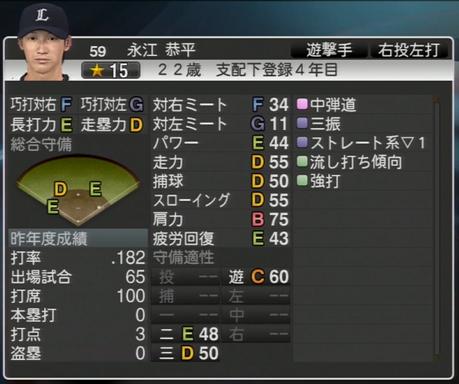 プロ野球スピリッツ2015 2015年 永江恭平