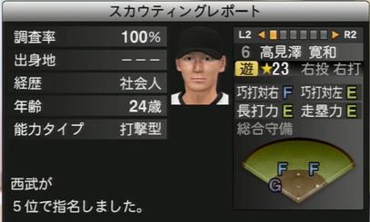 プロ野球スピリッツ2015 高見澤寛和
