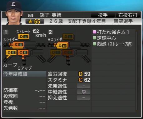 プロ野球スピリッツ2015 銚子英智