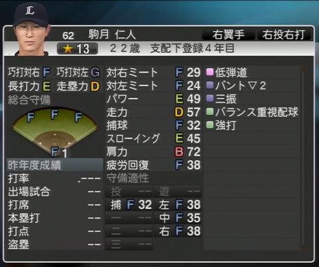プロ野球スピリッツ2015 2015年 駒月仁人