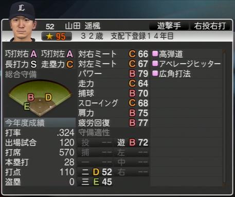 プロ野球スピリッツ2015 2028年 山田遥楓