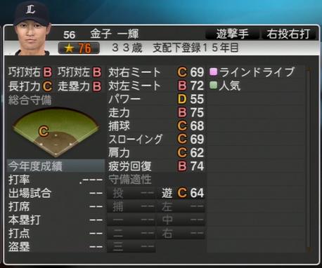 プロ野球スピリッツ2015 2028年 金子一輝