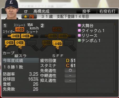 プロ野球スピリッツ2015 2028年 高橋光成