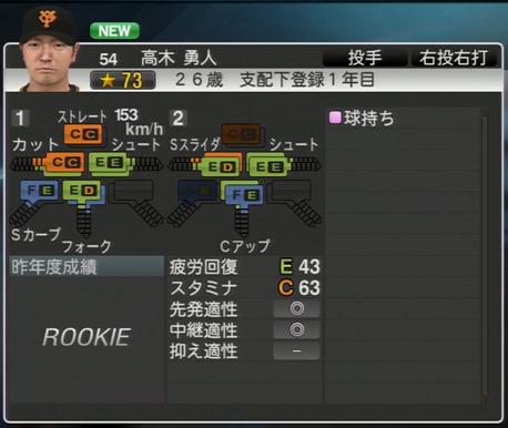 プロ野球スピリッツ2015 高木勇人