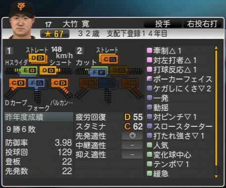 プロ野球スピリッツ2015 大竹寛