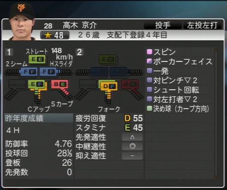 プロ野球スピリッツ2015 高木京介
