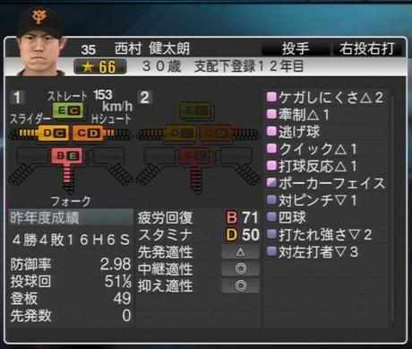 プロ野球スピリッツ2015 西村健太郎