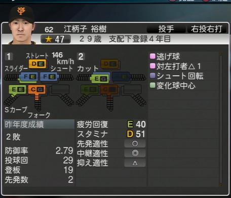 プロ野球スピリッツ2015 江柄子裕樹
