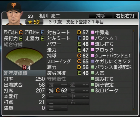 相川亮二 プロ野球スピリッツ2015